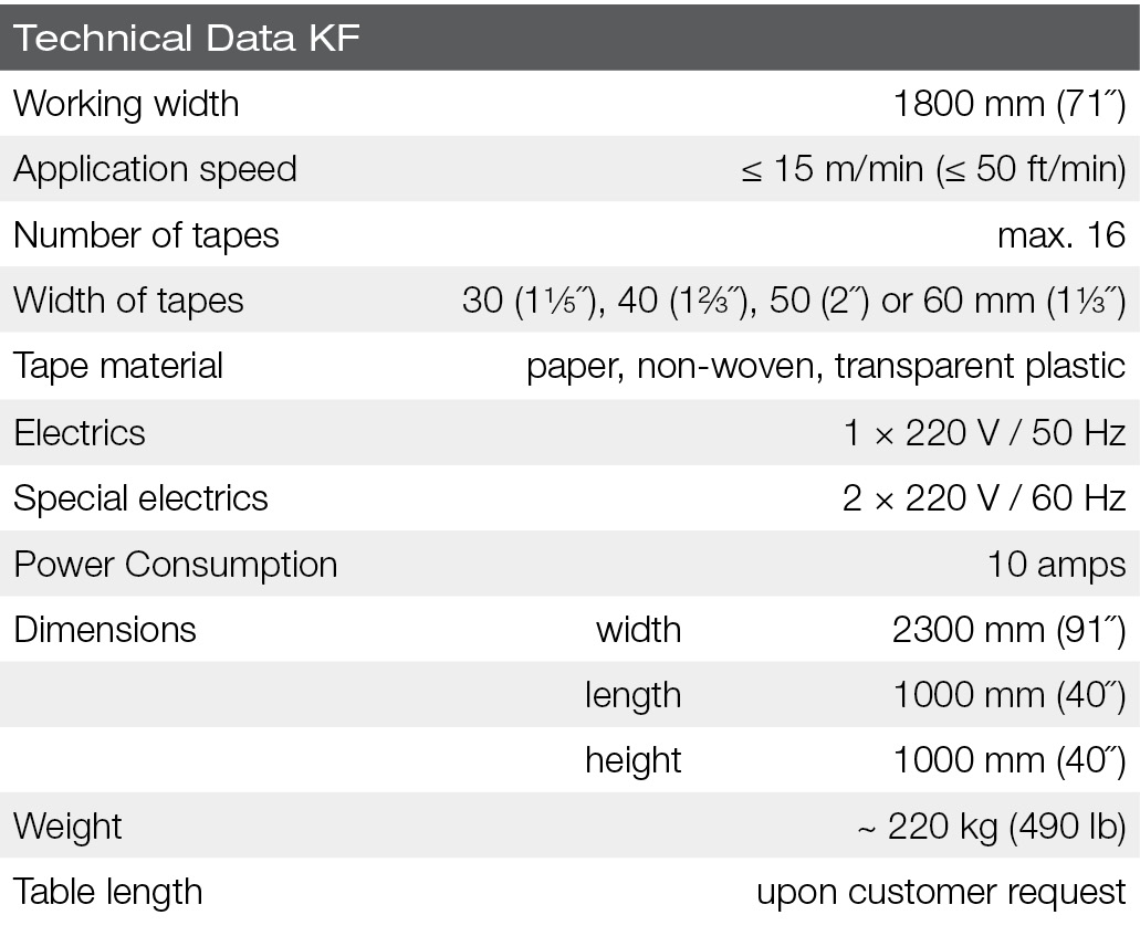 polytex-KF-Technical data